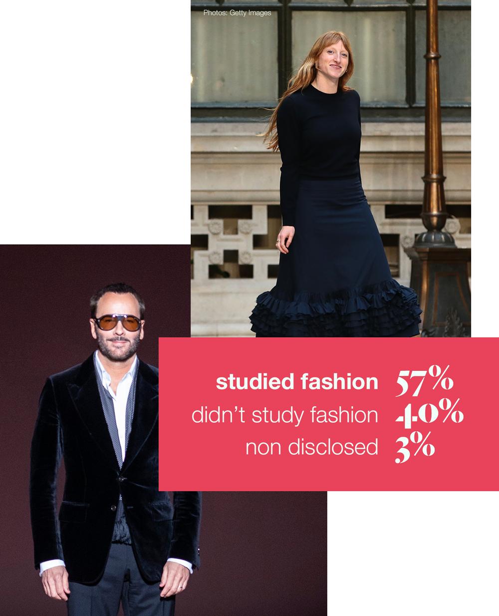 fashion-week-2019-designers-studies_en