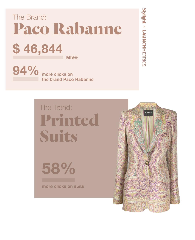 Stylight-Caro Daur Report-Paco-Rabanne-ENG