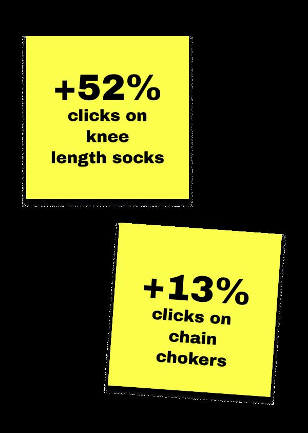 Trend1-Postit-Attire-Socks-Back-to-Office-Stylight-Insights-Report-2021